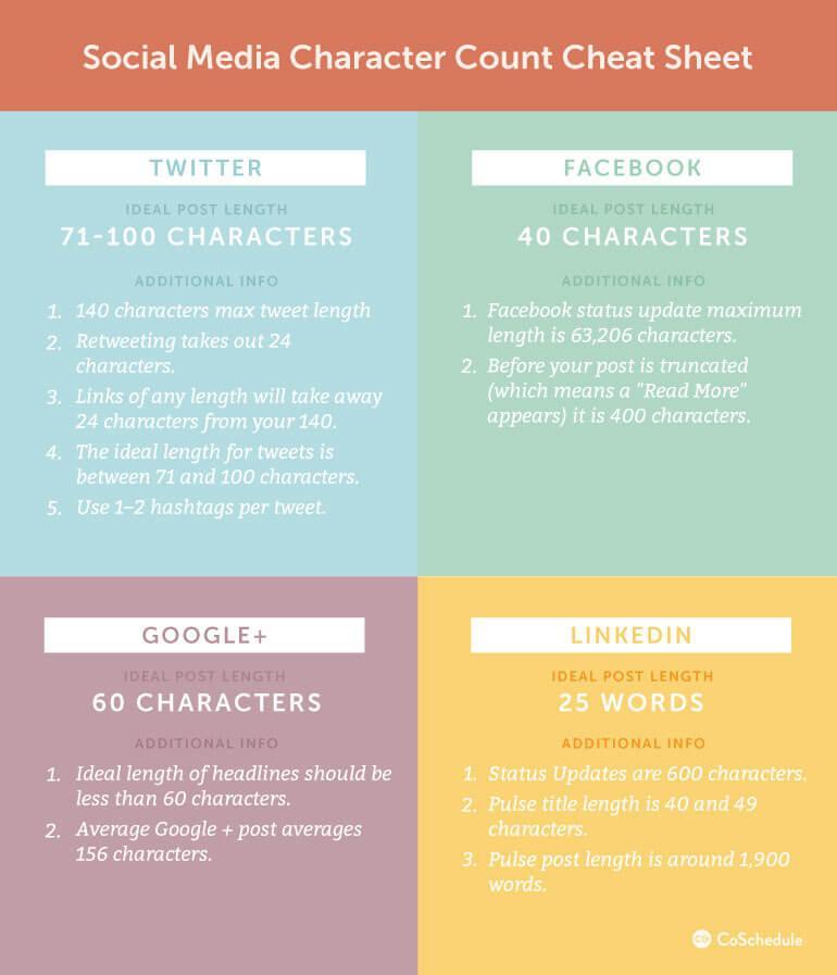 How Long Should Social Posts Be?