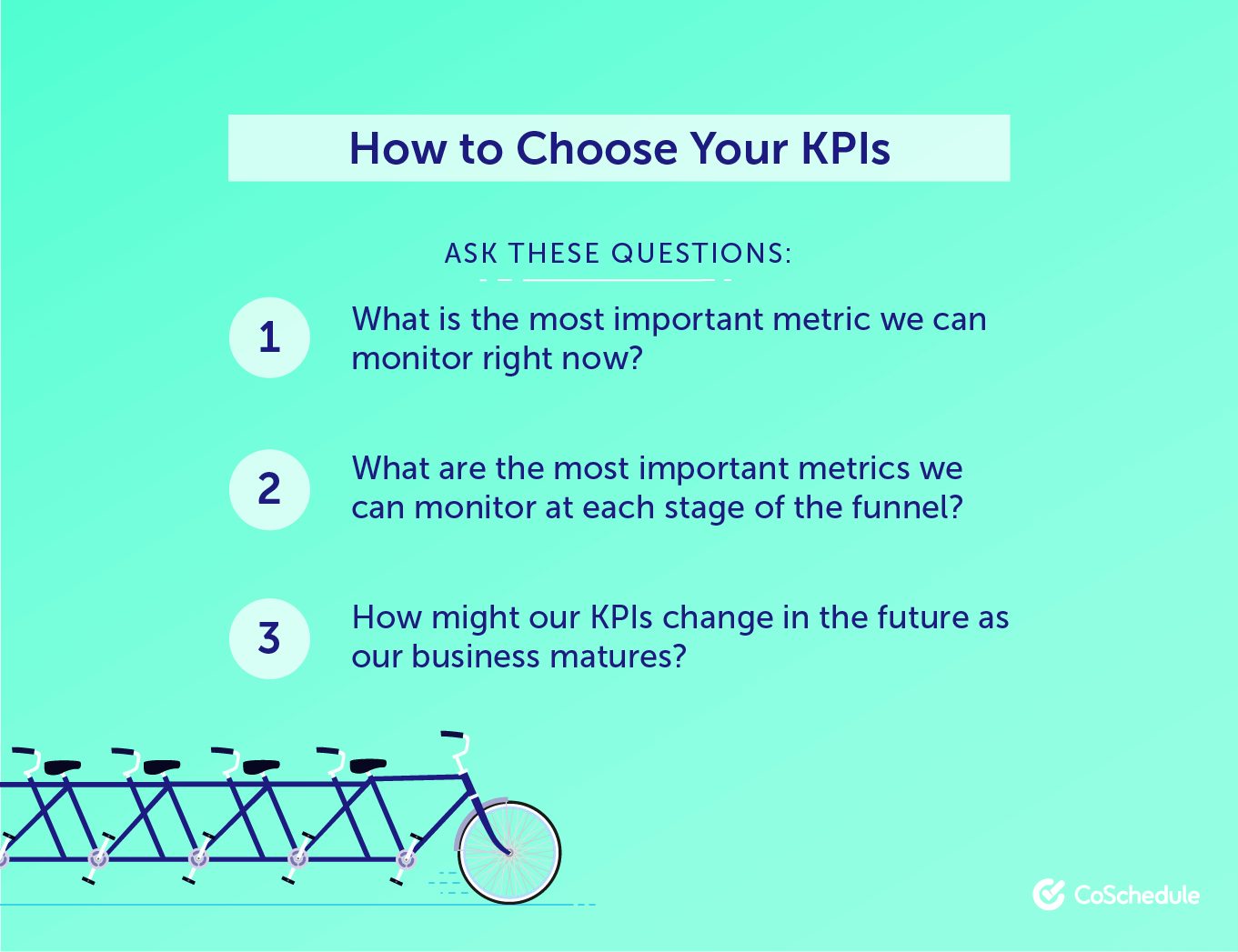 How to Choose Content Marketing KPIs