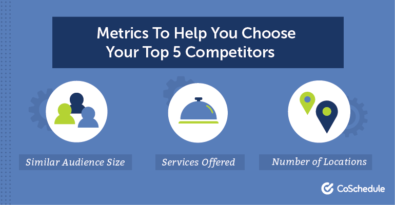 Metrics to Help You Choose Your Top 5 Competitors