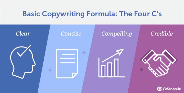 Basic Copywriting Formula: The Four C's