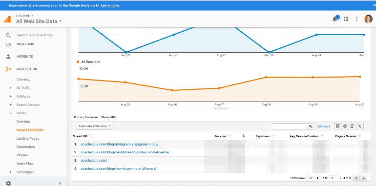 Find Instagram referral traffic in Google Analytics