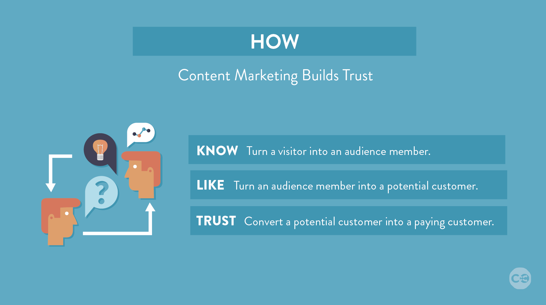 use a content marketing editorial calendar to build trust