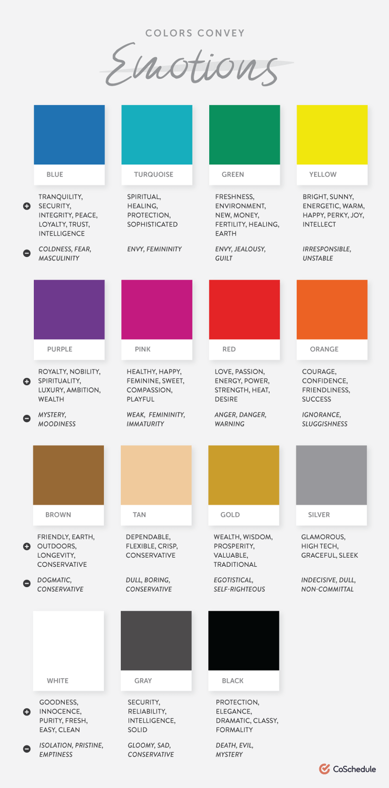 Colors Convey Emotions