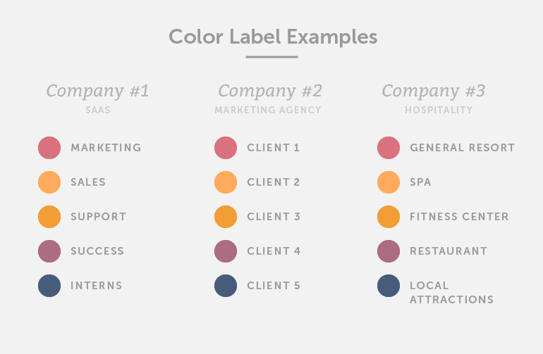 Color label examples