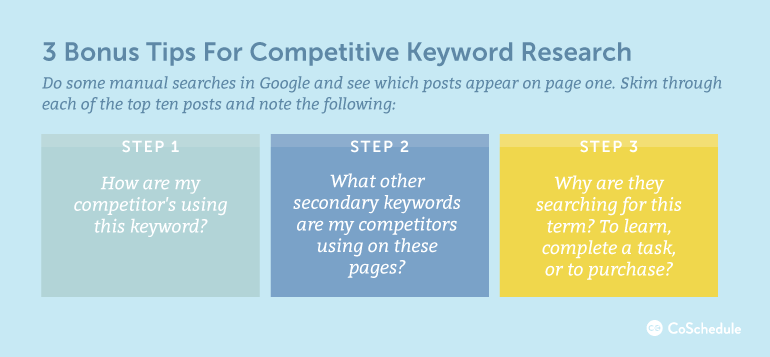 Quick tips for competitive keyword research