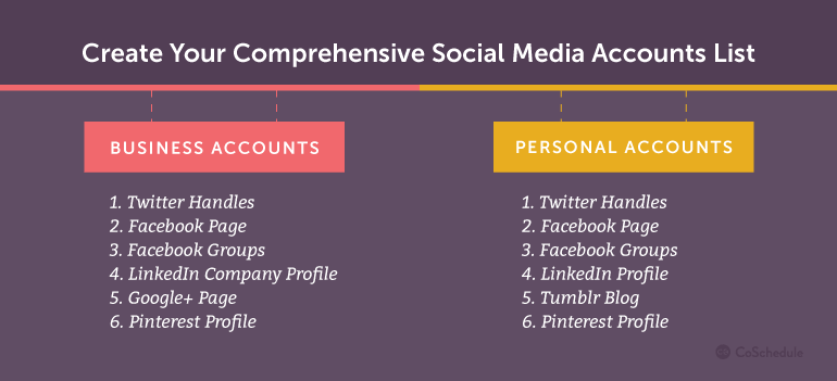 Create Your Comprehensive Social Media Account List