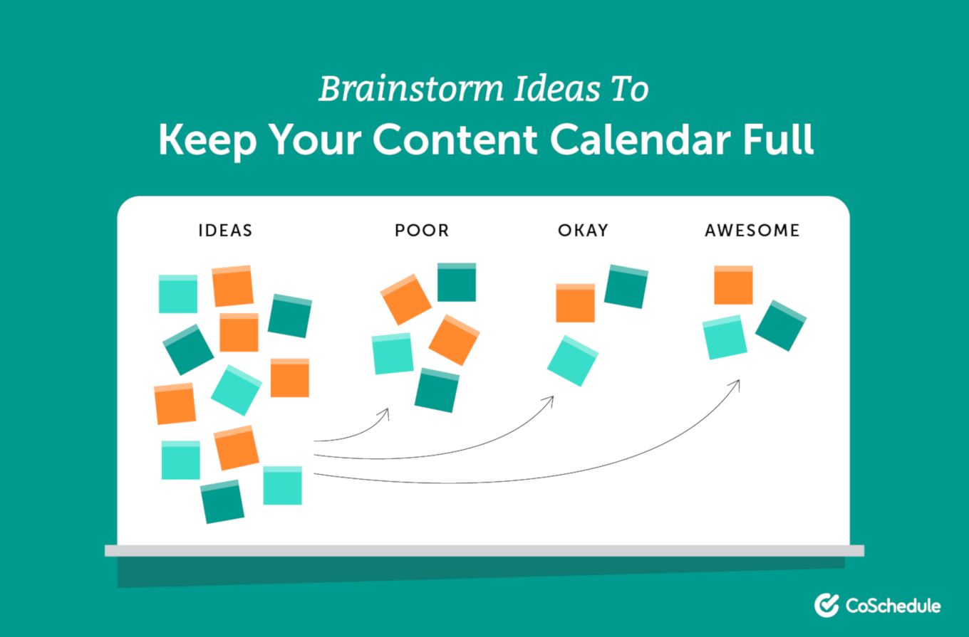 Brainstorming process to fill your calendar with content