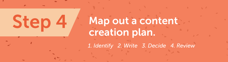 map out your content creation plan