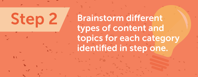 find content types and topics in your content creation process