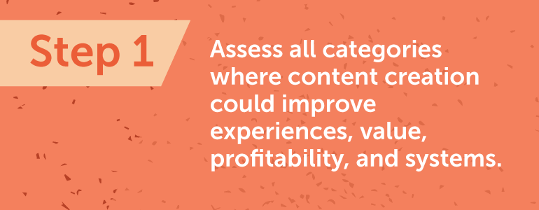 the first step in a content creation process is finding areas needing content