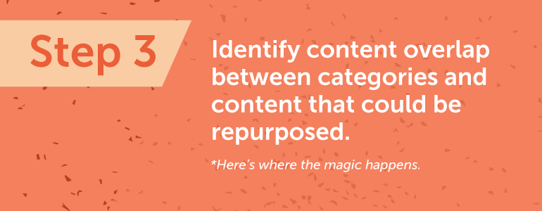 identify ways to repurpose your content in your content creation process