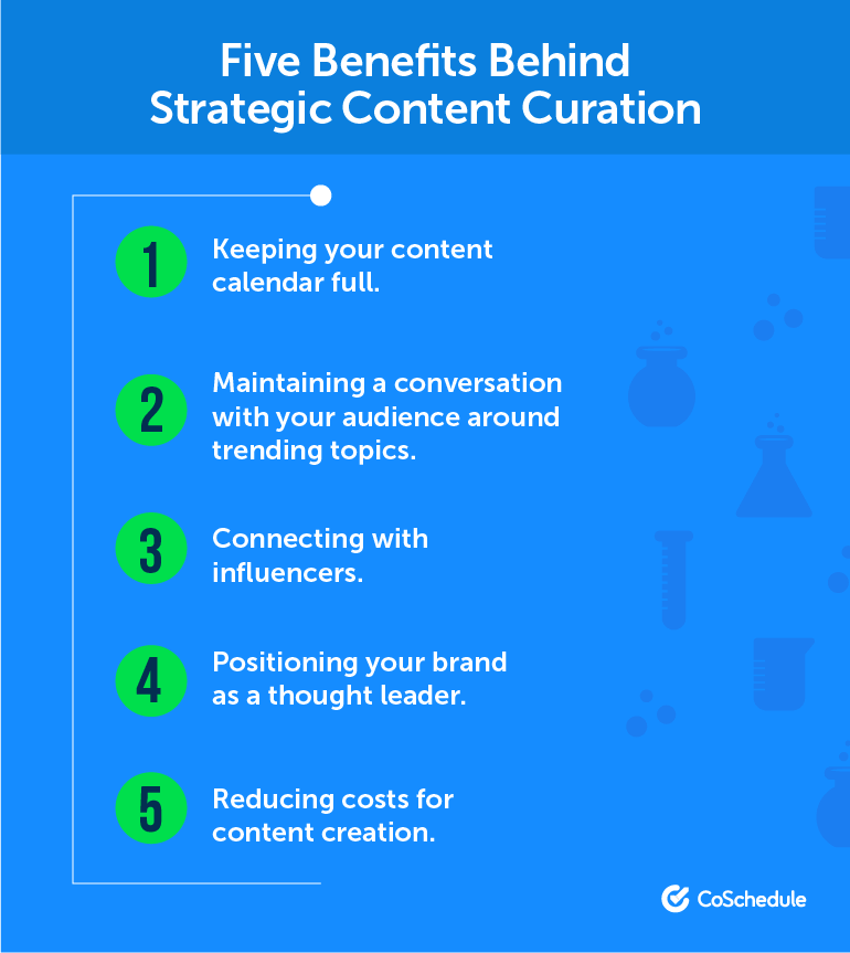 Five Benefits Behind Strategy Content Curation