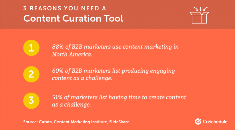 3 Reasons You Need a Content Curation Tool