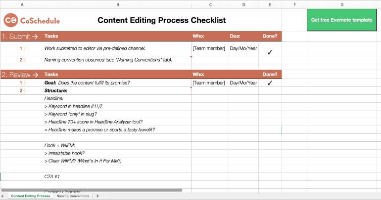 Content Editing Process Checklist