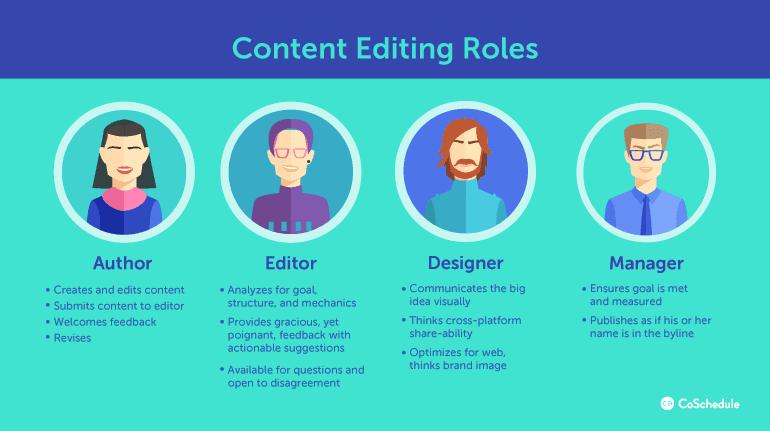Content Editing Roles: Team Member Descriptions