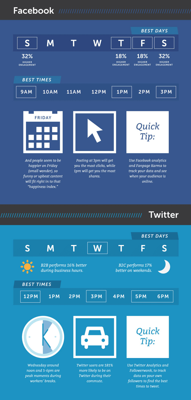 Example of an infographic from CoSchedule