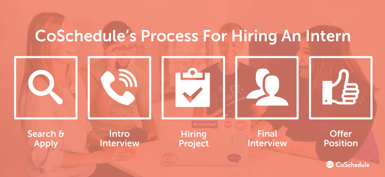 CoSchedule's Process For Hiring An Intern