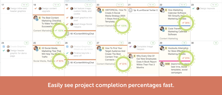 Easily see project completion percentages fast.