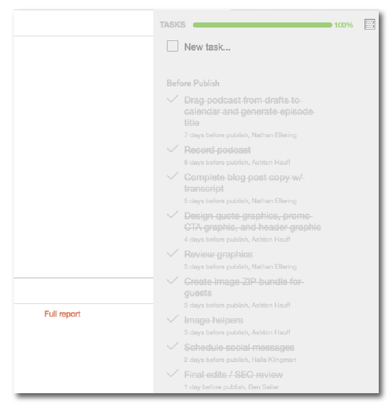 CoSchedule task template