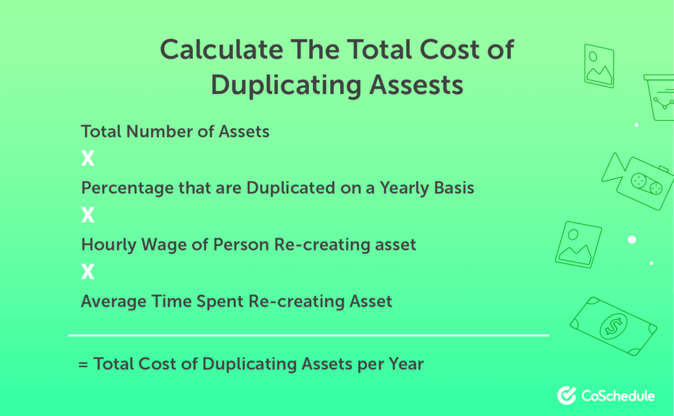 Calculate the Total Cost of Duplicating Assets