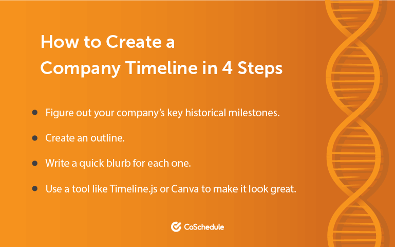 How to Create a Company Timeline in 4 Steps