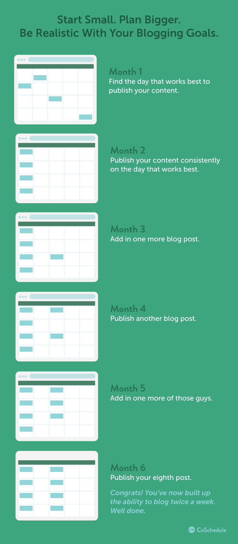 create consistent content with a 6-month plan