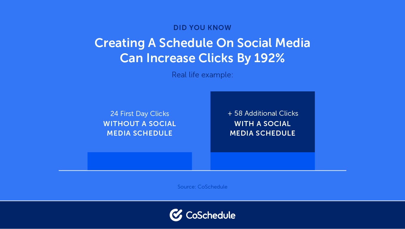 Why you should create a social media schedule