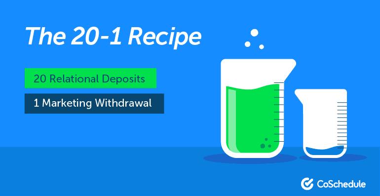 20-1 Curated Content Recipe