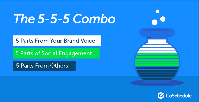 Curated Content Recipe: 5-5-5 Combo