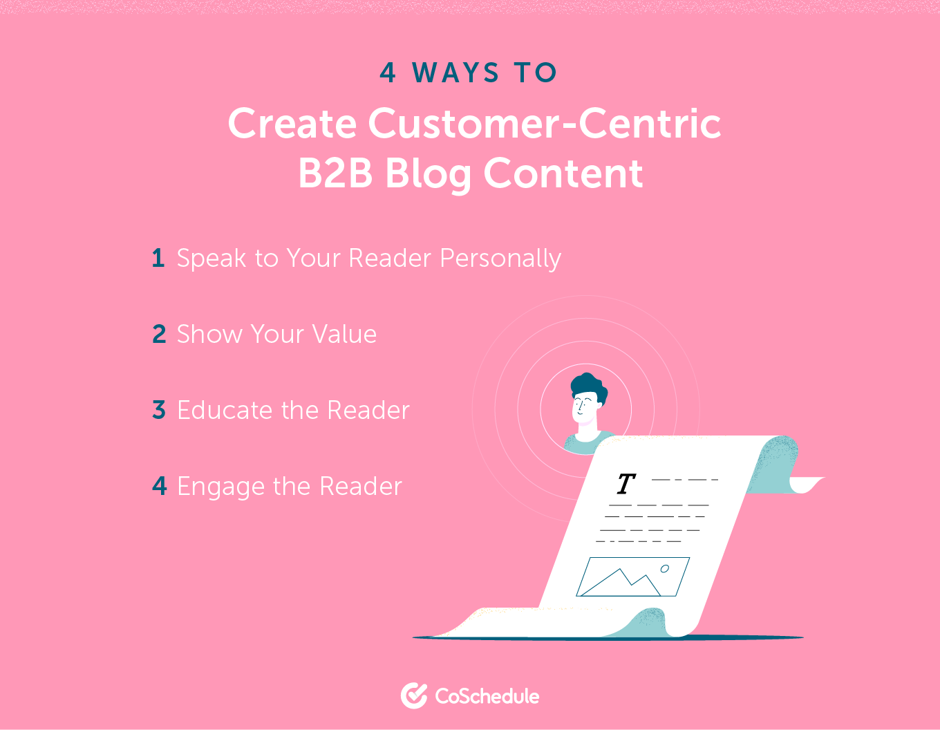 4 Ways to Create Customer-Centric B2B Content