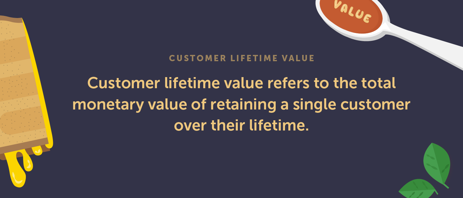 Definition of Customer Lifetime Value