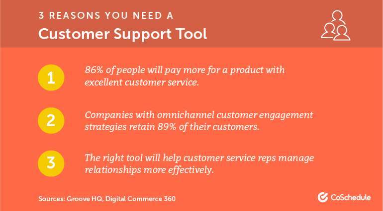 3 Reasons You Need a Customer Support Tool