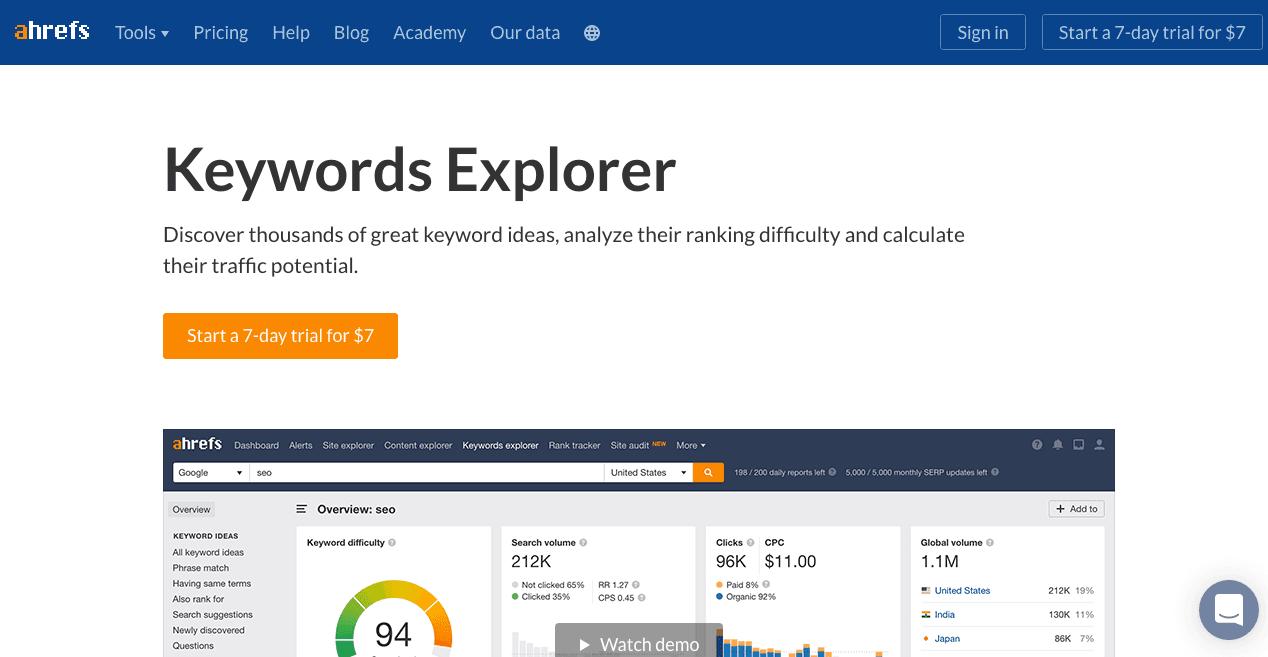 A keyword explorer through ahrefs