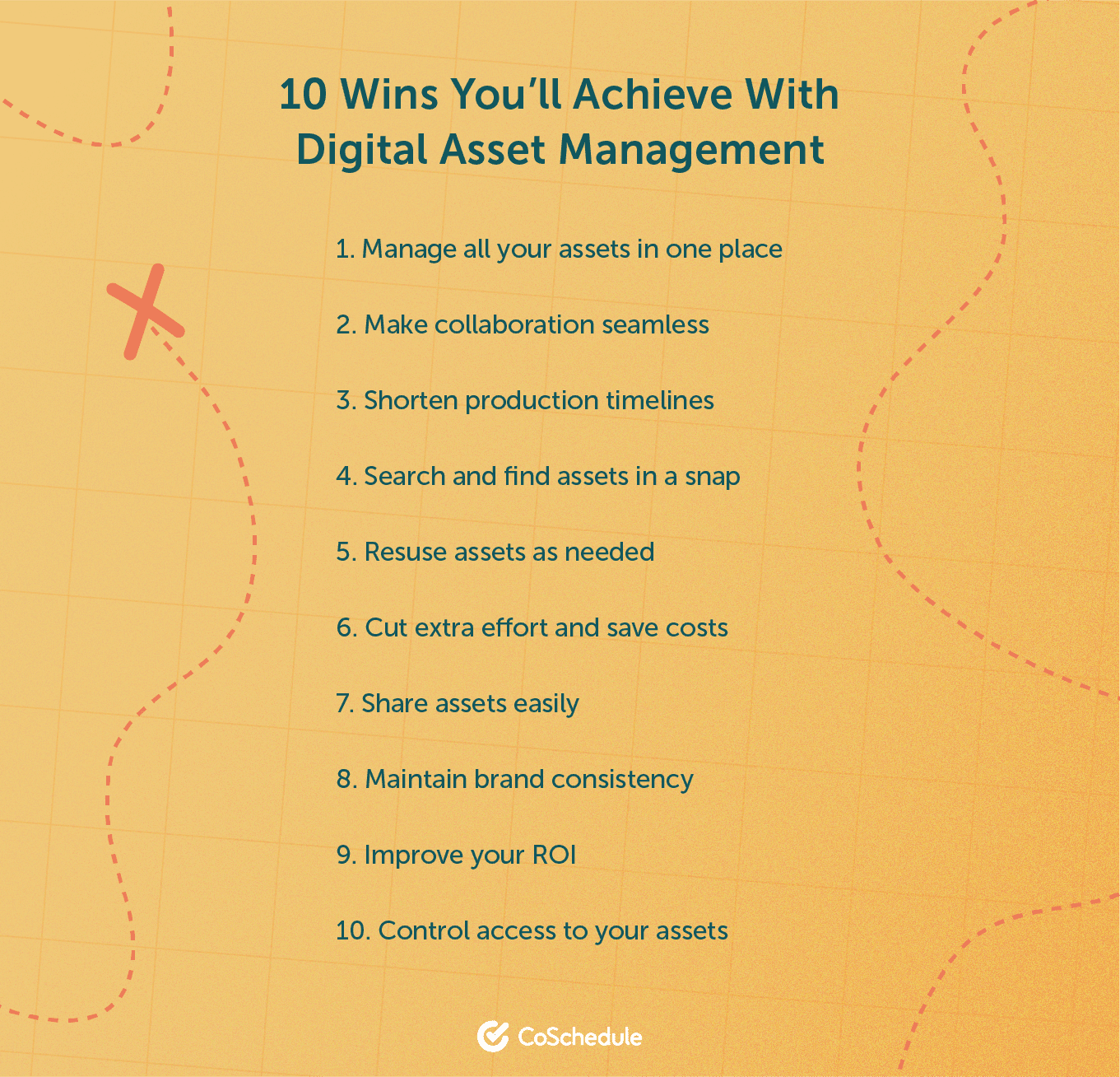 10 wins you'll achieve with digital asset management