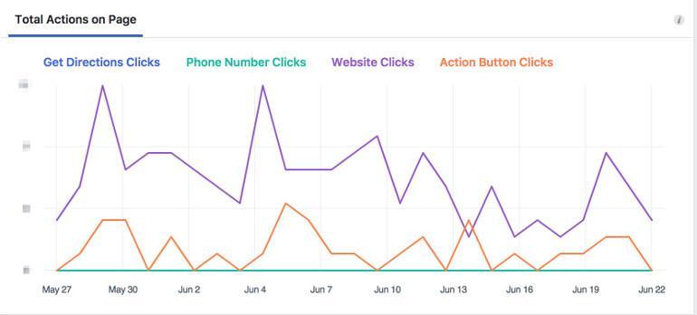 social-media-data-web-fb-total-actions.jpg
