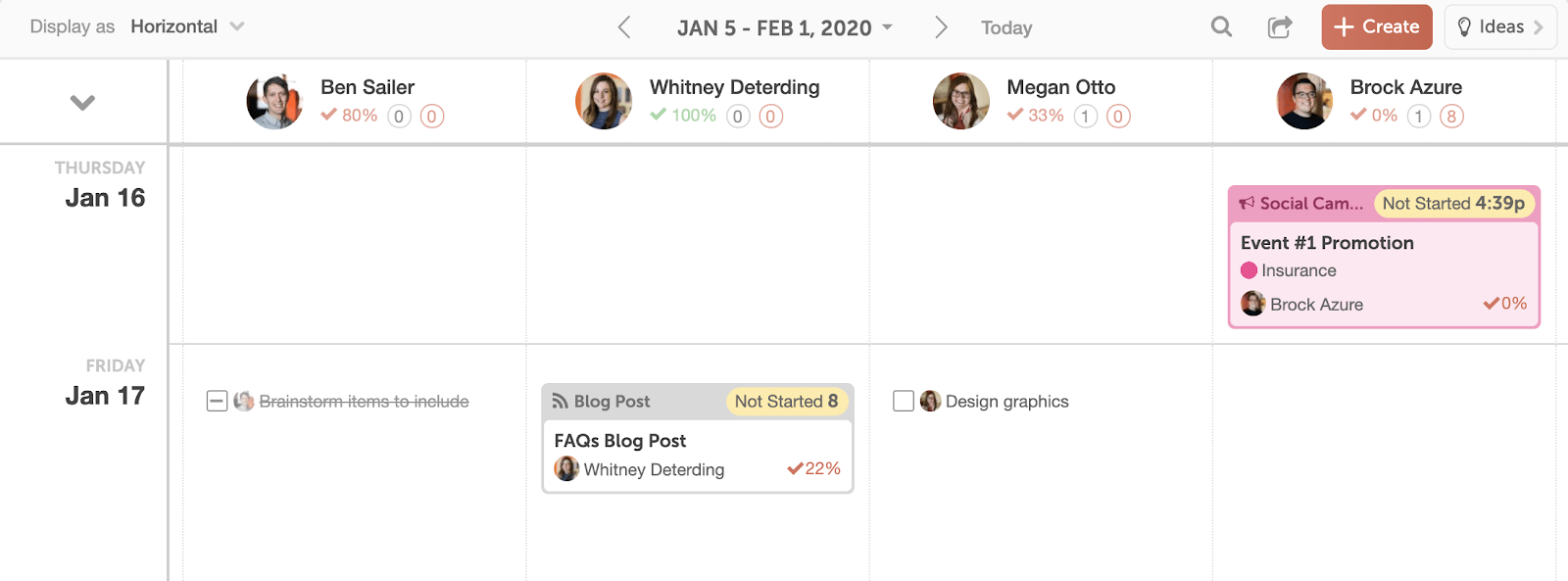 CoSchedule Horizontal Team Management Dashboard