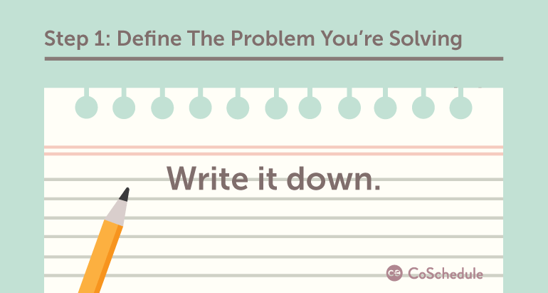 Step 1: Define The Problem You're Solving & Write It Down