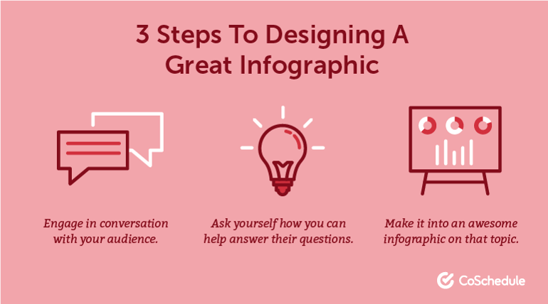 3 Steps to Design an Infographic