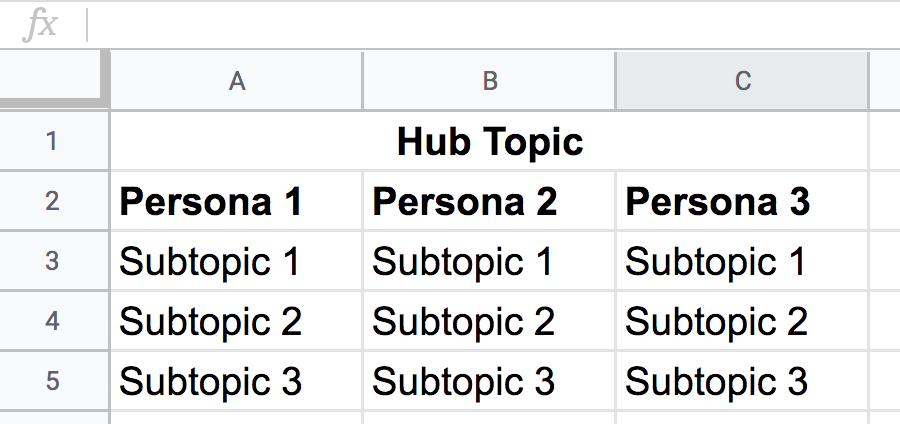 Spreadsheet including hub topic cells
