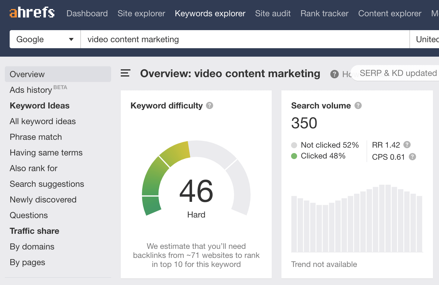 Screenshot of ahrefs video content marketing