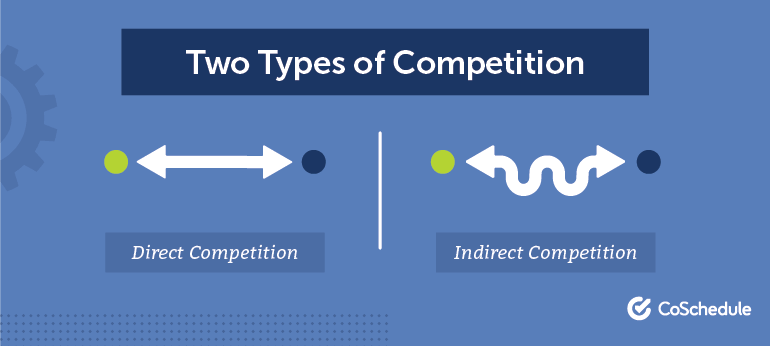 Two Types of Competion