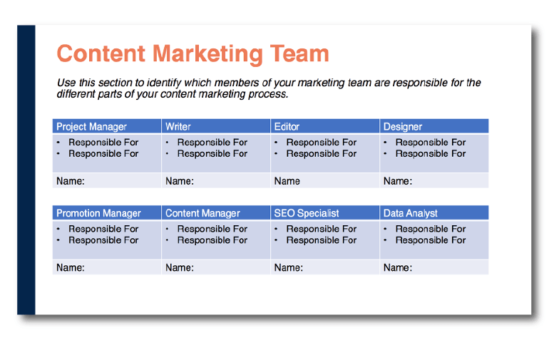 List of different roles that make up a content marketing team