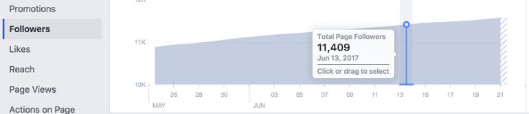 social-media-goals-fb-follower-growth.png
