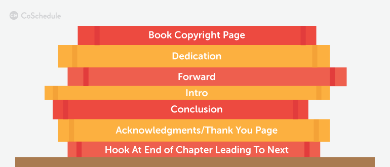 Ebook section outline