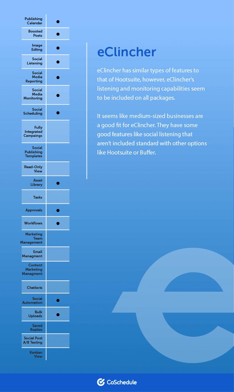 eClincher Feature Comparison