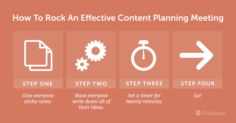 How To Rock An Effective Content Planning Meeting