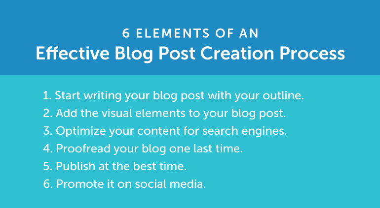 6 Elements Of An Effective Blog Post Creation Process