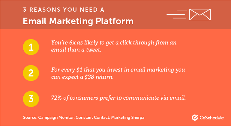 3 Reasons You Need an Email Marketing Platform