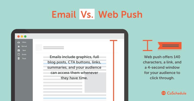 email marketing versus web push