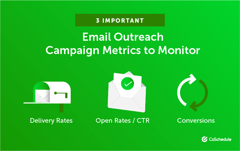 3 Important Email Outreach Campaign Metrics to Monitor